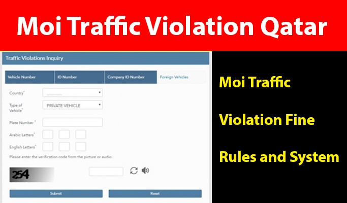Moi Traffic Violation Qatar